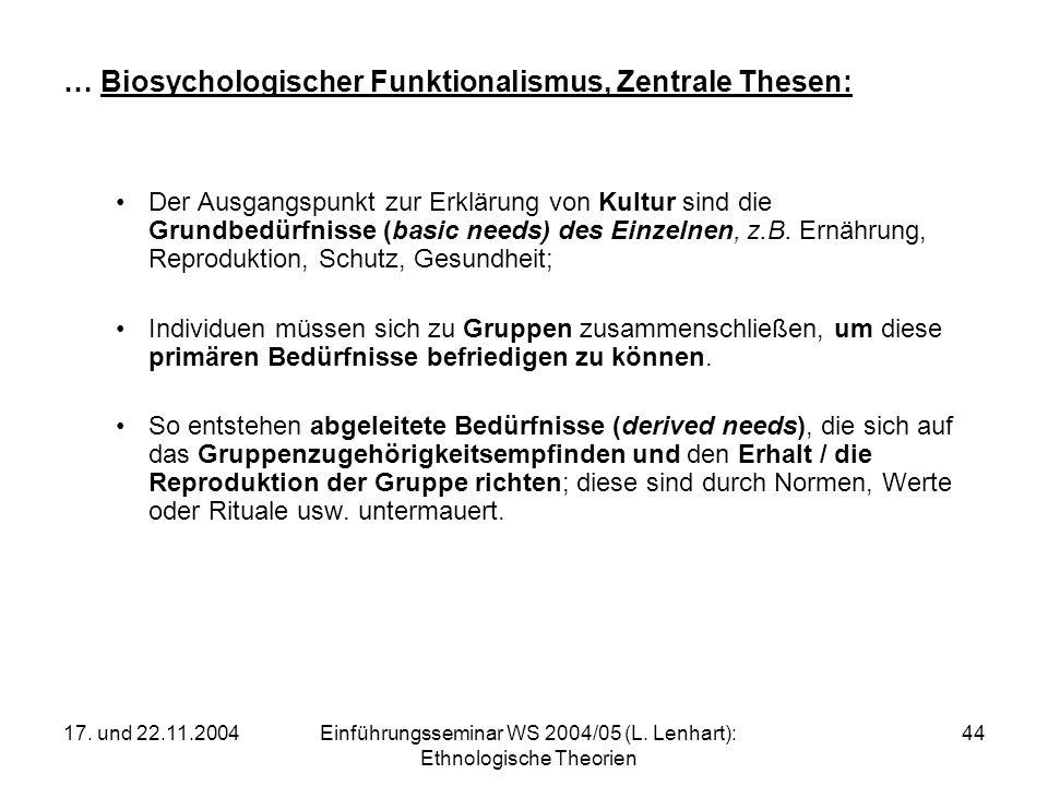 17. und 22.11.2004Einführungsseminar WS 2004/05 (L. Lenhart): Ethnologische Theorien 44 … Biosychologischer Funktionalismus, Zentrale Thesen: Der Ausg