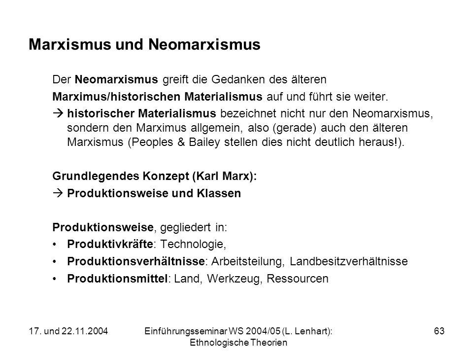 17. und 22.11.2004Einführungsseminar WS 2004/05 (L. Lenhart): Ethnologische Theorien 63 Marxismus und Neomarxismus Der Neomarxismus greift die Gedanke