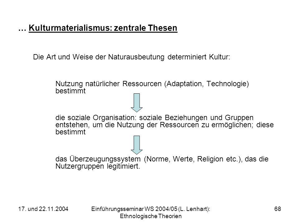 17. und 22.11.2004Einführungsseminar WS 2004/05 (L. Lenhart): Ethnologische Theorien 68 … Kulturmaterialismus: zentrale Thesen Die Art und Weise der N