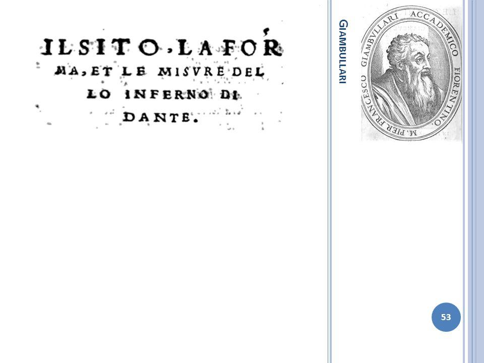 G IAMBULLARI De'l sito, forma, et misure, dello Inferno di Dante. 53