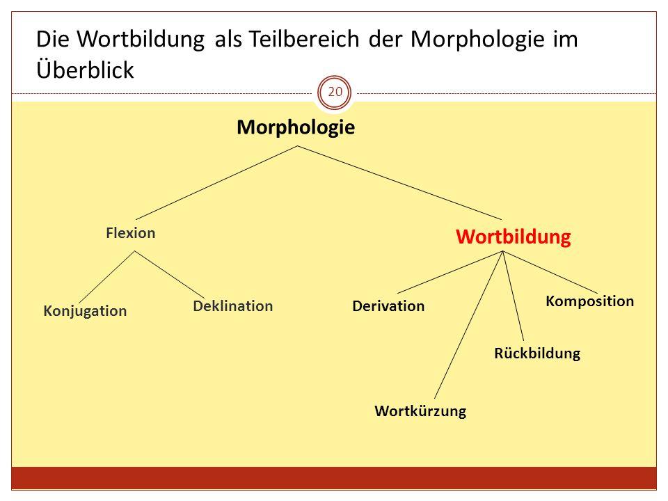 20 Morphologie Flexion Wortbildung Konjugation Deklination Derivation Komposition Die Wortbildung als Teilbereich der Morphologie im Überblick Wortkür