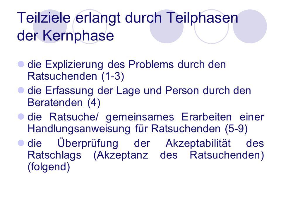 Teilziele erlangt durch Teilphasen der Kernphase die Explizierung des Problems durch den Ratsuchenden (1-3) die Erfassung der Lage und Person durch de