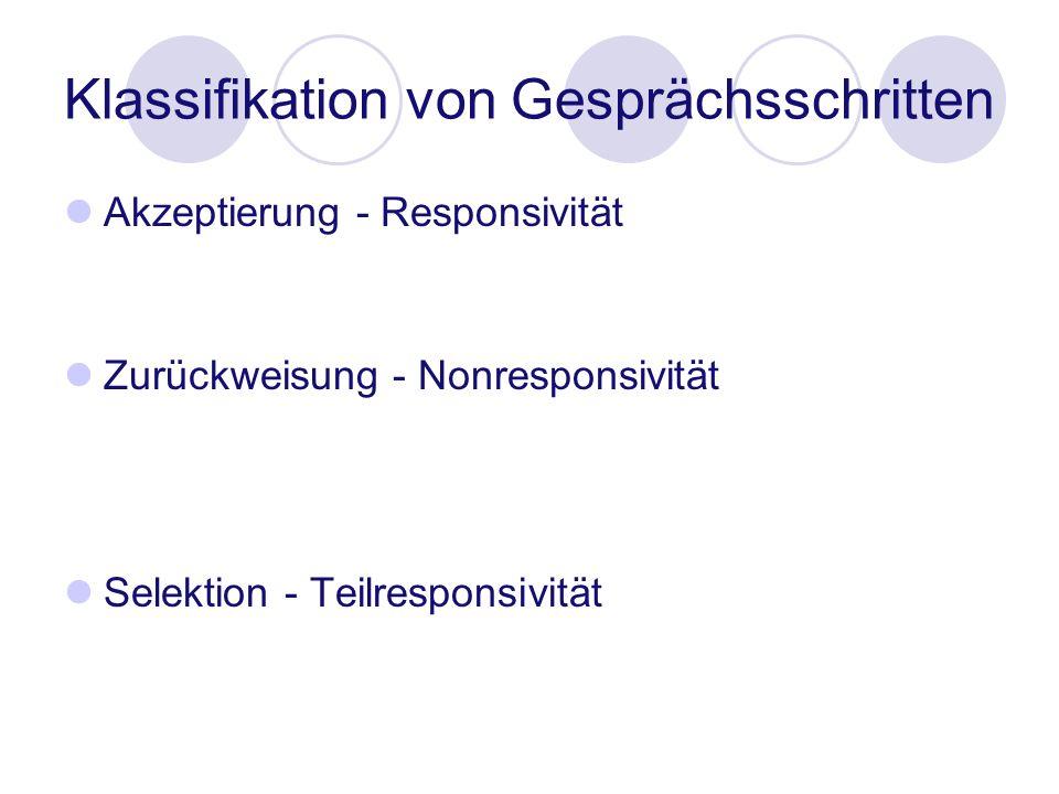 Klassifikation von Gesprächsschritten Akzeptierung - Responsivität Zurückweisung - Nonresponsivität Selektion - Teilresponsivität