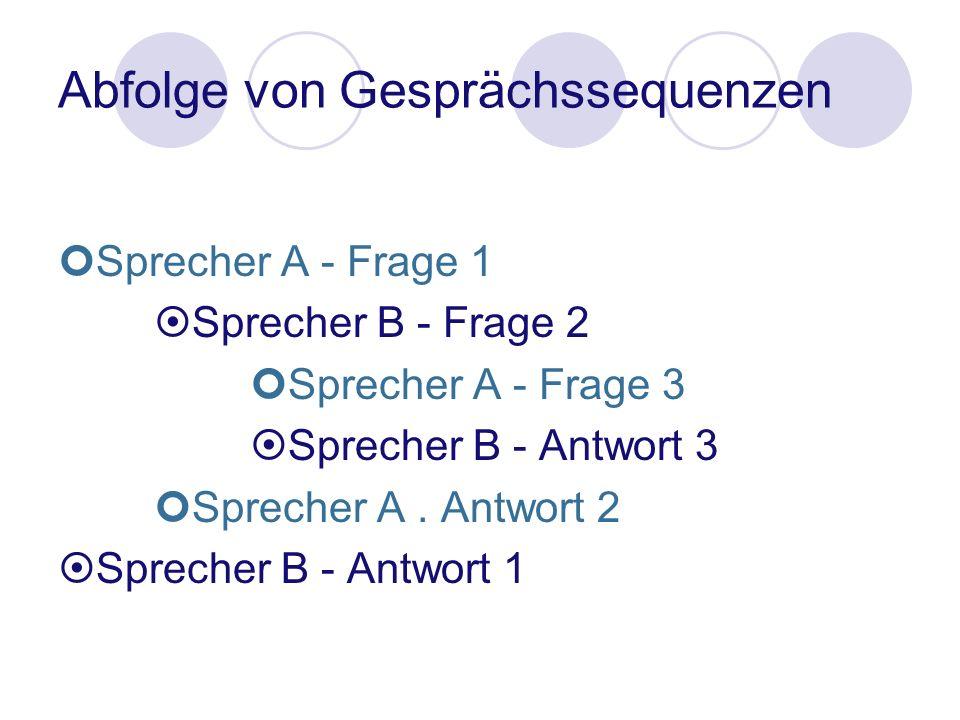 Abfolge von Gesprächssequenzen Sprecher A - Frage 1 Sprecher B - Frage 2 Sprecher A - Frage 3 Sprecher B - Antwort 3 Sprecher A. Antwort 2 Sprecher B