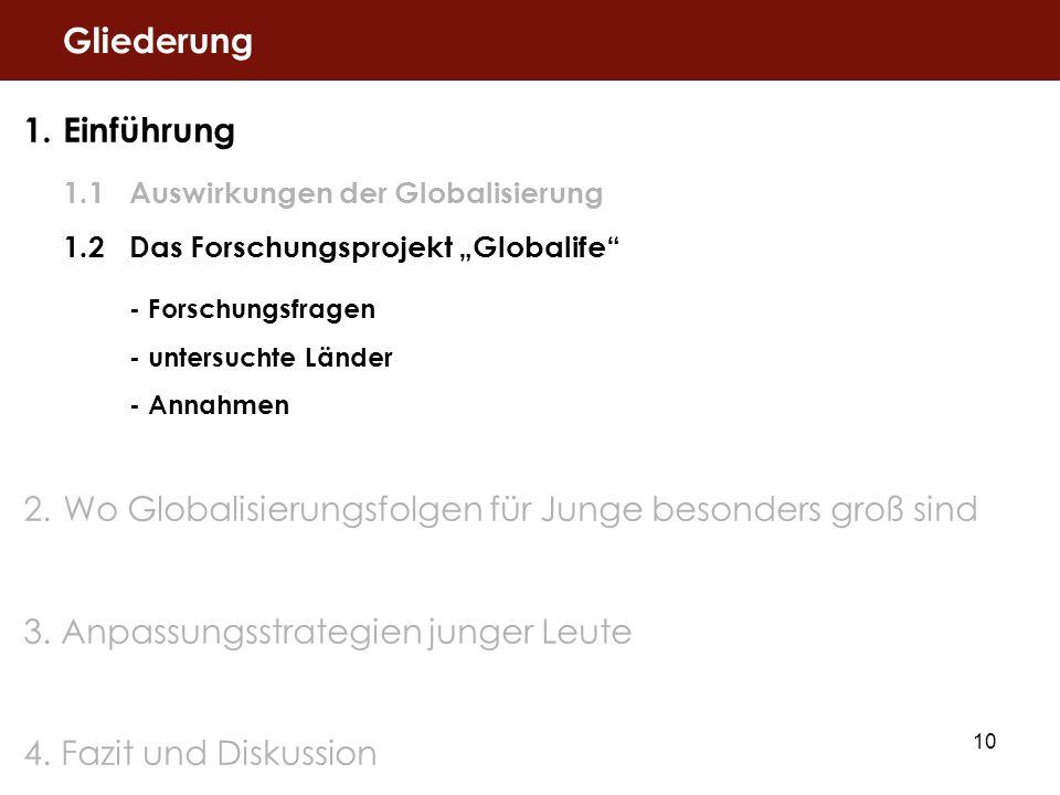 10 1.Einführung 1.1Auswirkungen der Globalisierung 1.2Das Forschungsprojekt Globalife - Forschungsfragen - untersuchte Länder - Annahmen 2.Wo Globalis