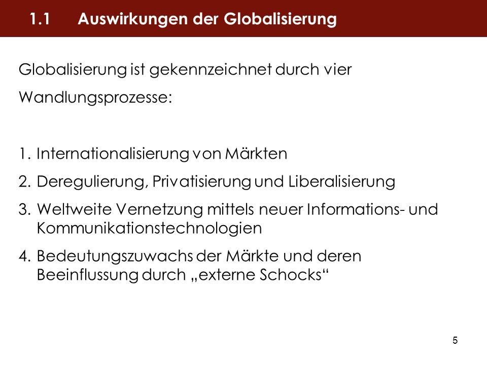 5 Globalisierung ist gekennzeichnet durch vier Wandlungsprozesse: 1.Internationalisierung von Märkten 2.Deregulierung, Privatisierung und Liberalisier