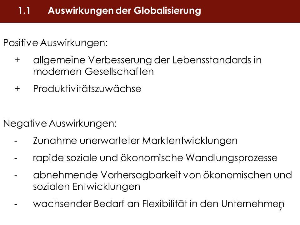 18 1.Einführung 2.Wo Globalisierungsfolgen für Junge besonders groß sind 2.1 Warum sind junge Menschen besonders betroffen.