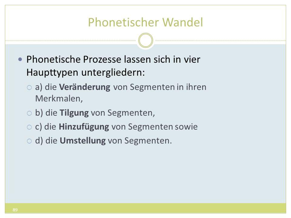 Phonetischer Wandel Phonetische Prozesse lassen sich in vier Haupttypen untergliedern: a) die Veränderung von Segmenten in ihren Merkmalen, b) die Til