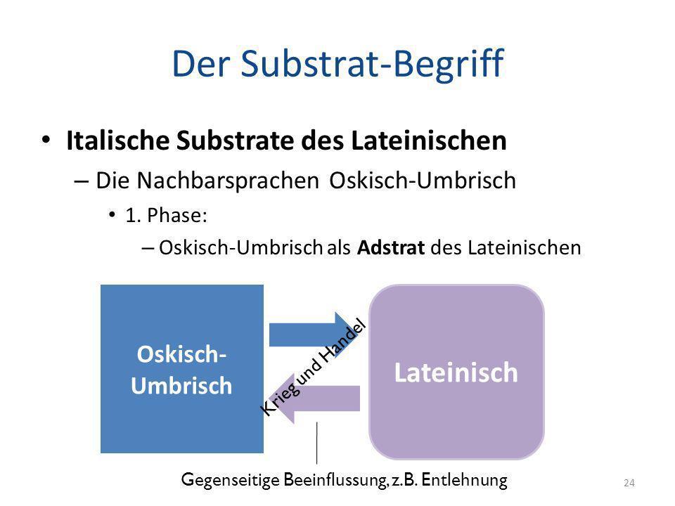 Der Substrat-Begriff Italische Substrate des Lateinischen – Die Nachbarsprachen Oskisch-Umbrisch 1. Phase: – Oskisch-Umbrisch als Adstrat des Lateinis