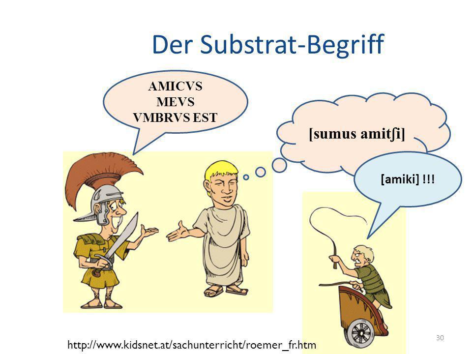 Der Substrat-Begriff 30 [sumus amit ʃ i] AMICVS MEVS VMBRVS EST [amiki] !!! http://www.kidsnet.at/sachunterricht/roemer_fr.htm