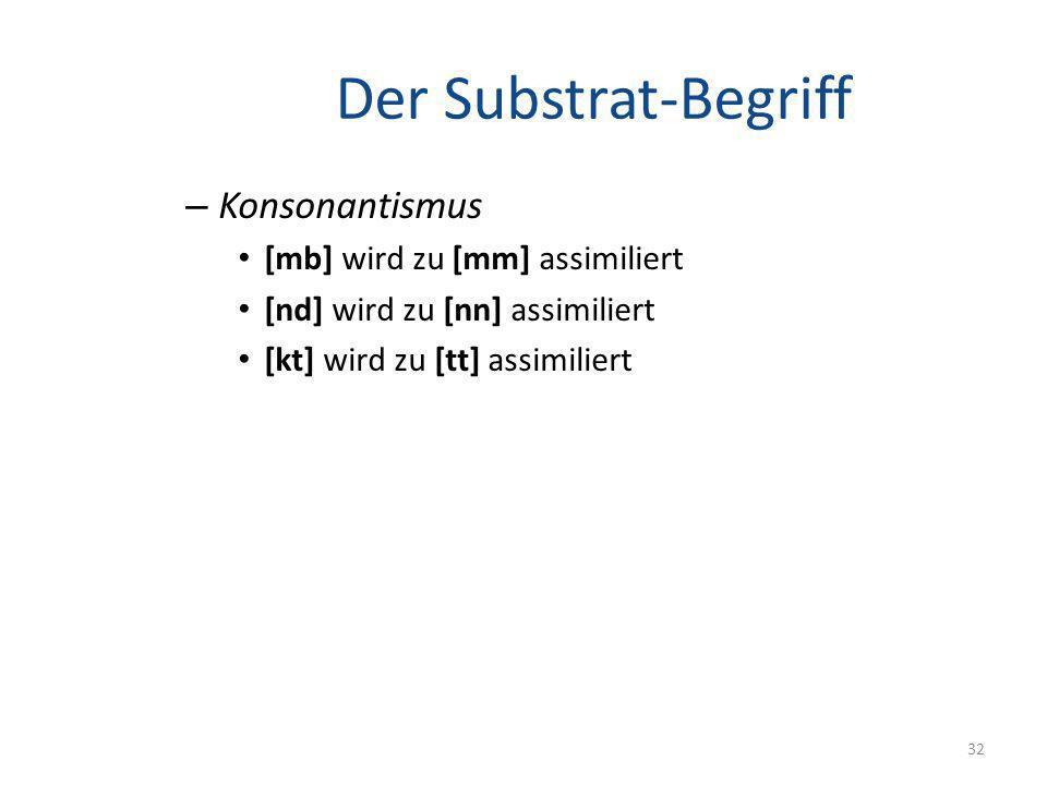 Der Substrat-Begriff – Konsonantismus [mb] wird zu [mm] assimiliert [nd] wird zu [nn] assimiliert [kt] wird zu [tt] assimiliert 32