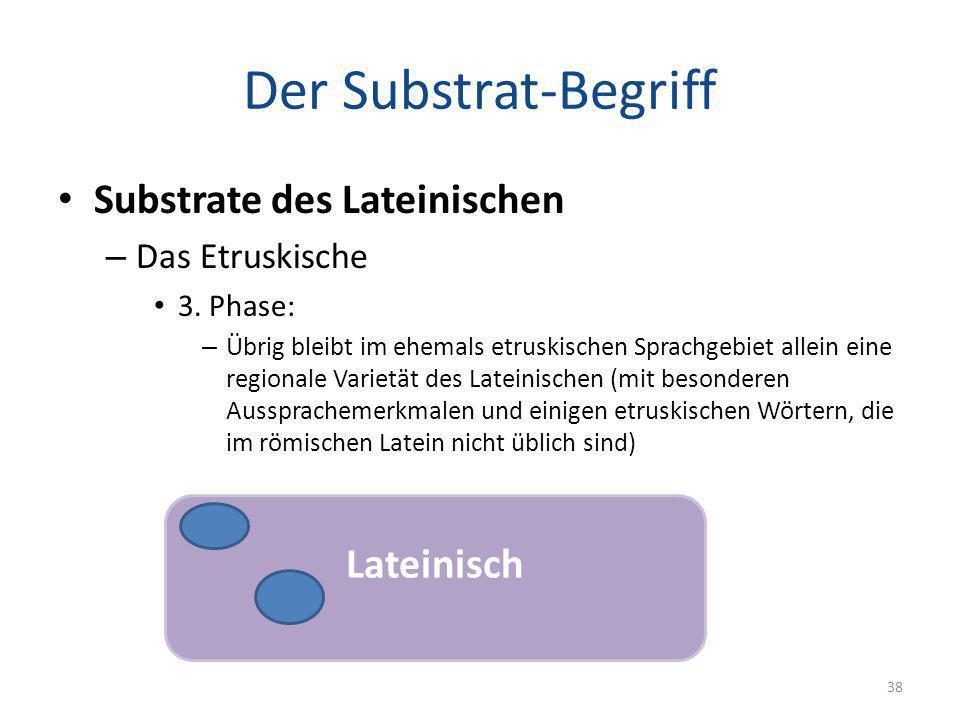 Der Substrat-Begriff Substrate des Lateinischen – Das Etruskische 3. Phase: – Übrig bleibt im ehemals etruskischen Sprachgebiet allein eine regionale