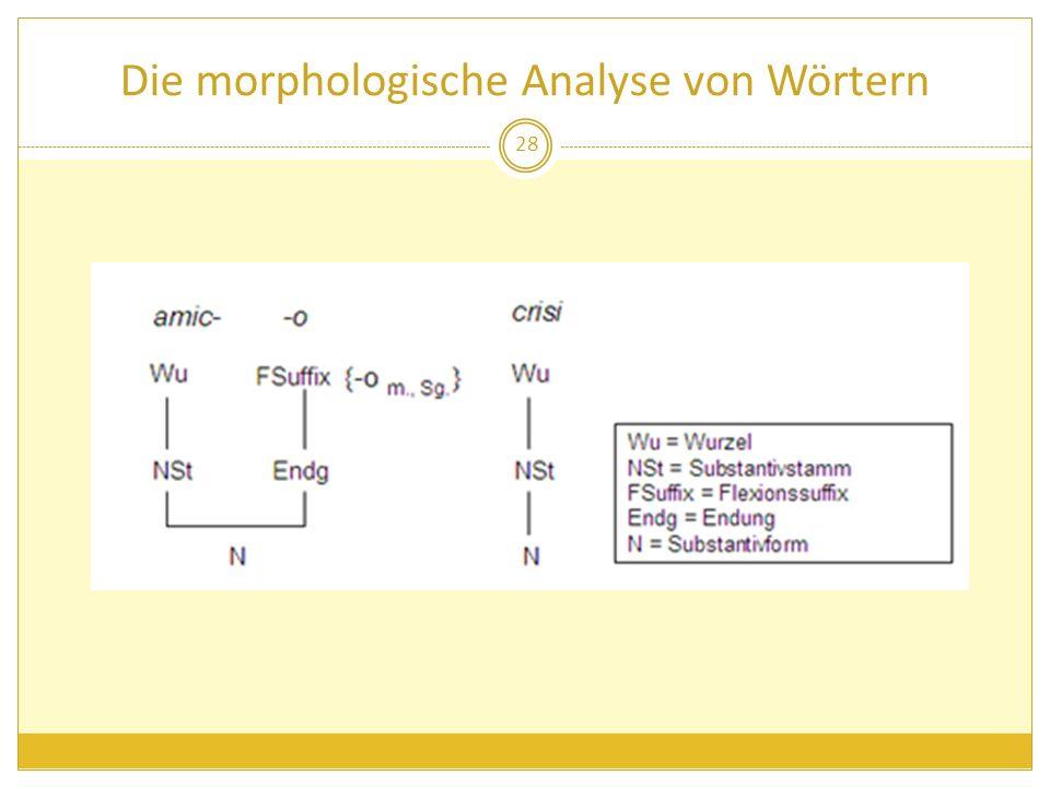 Die morphologische Analyse von Wörtern 28