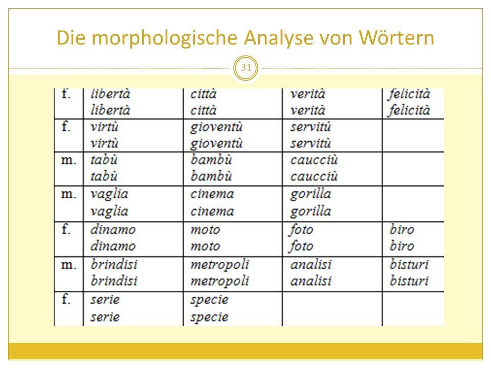 Die morphologische Analyse von Wörtern 31