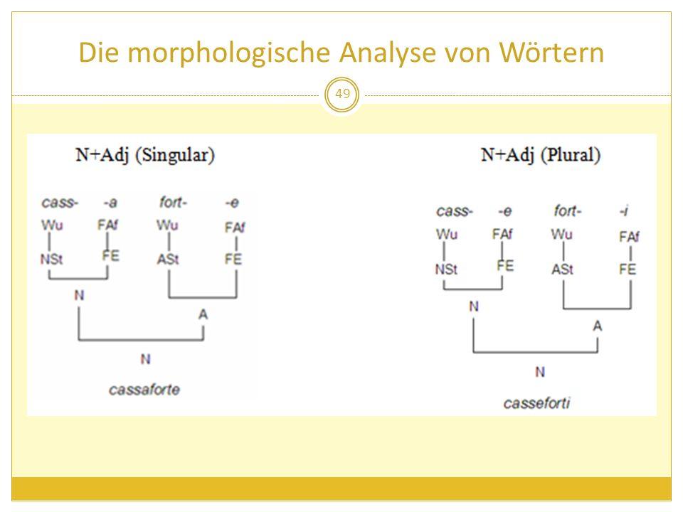 Die morphologische Analyse von Wörtern 49