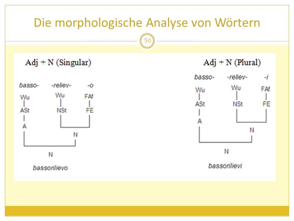 Die morphologische Analyse von Wörtern 50