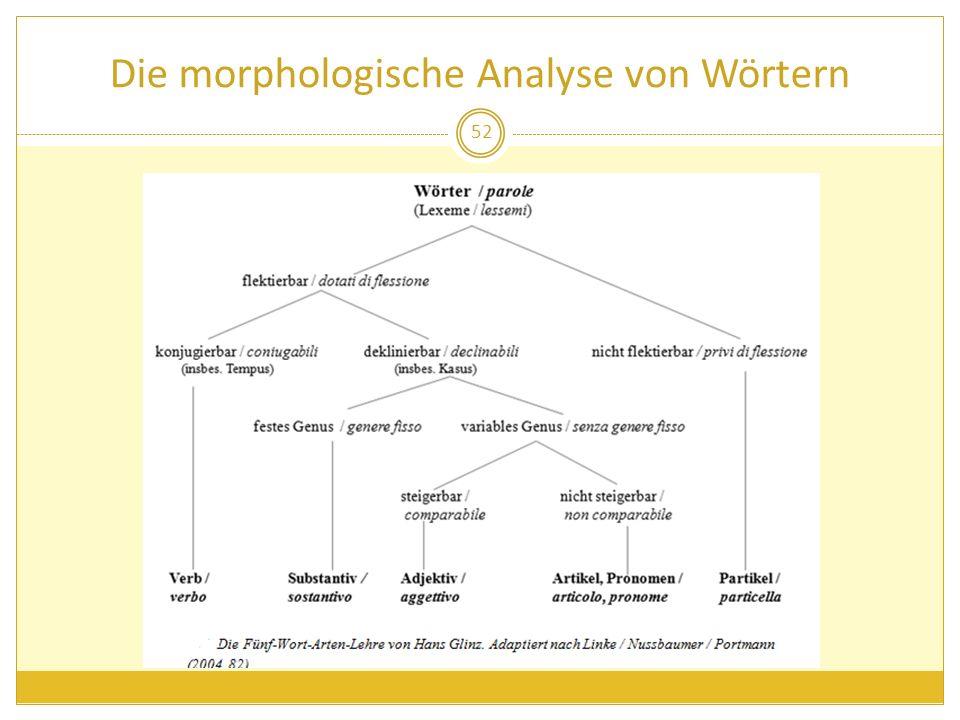 Die morphologische Analyse von Wörtern 52