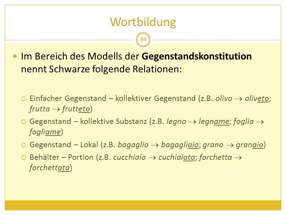 Wortbildung 84 Im Bereich des Modells der Gegenstandskonstitution nennt Schwarze folgende Relationen: Einfacher Gegenstand – kollektiver Gegenstand (z