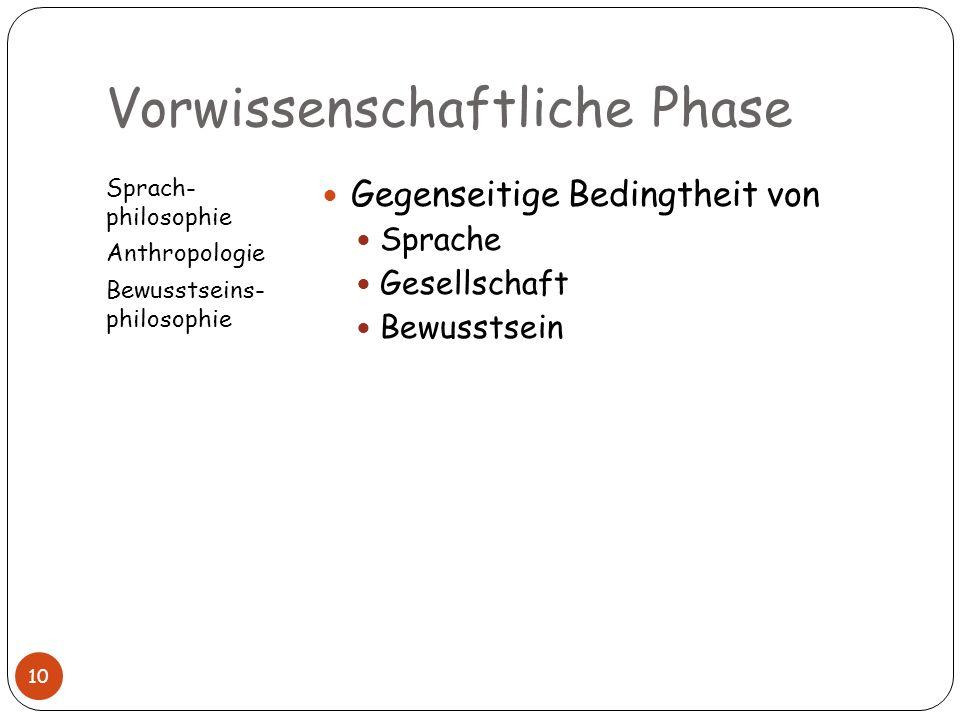 Vorwissenschaftliche Phase Sprach- philosophie Anthropologie Bewusstseins- philosophie Gegenseitige Bedingtheit von Sprache Gesellschaft Bewusstsein 1