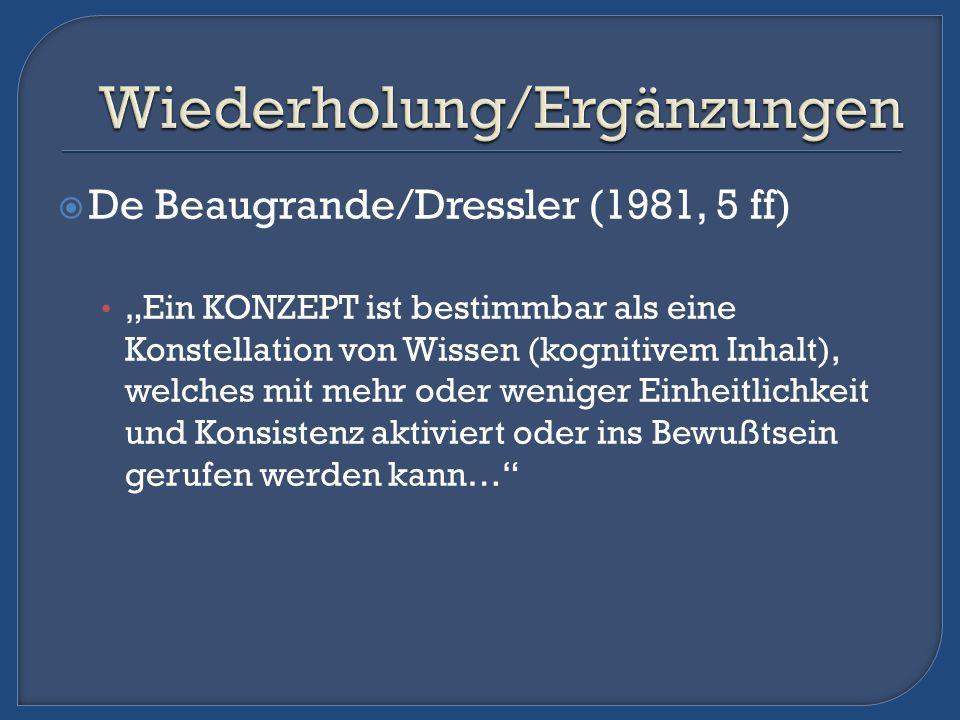 De Beaugrande/Dressler (1981, 5 ff) Ein KONZEPT ist bestimmbar als eine Konstellation von Wissen (kognitivem Inhalt), welches mit mehr oder weniger Ei