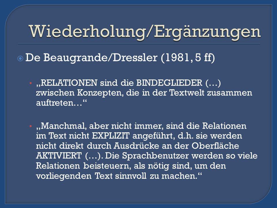 De Beaugrande/Dressler (1981, 5 ff) RELATIONEN sind die BINDEGLIEDER (…) zwischen Konzepten, die in der Textwelt zusammen auftreten… Manchmal, aber ni