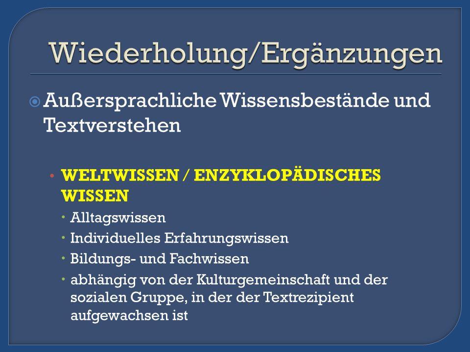 Außersprachliche Wissensbestände und Textverstehen WELTWISSEN / ENZYKLOPÄDISCHES WISSEN Alltagswissen Individuelles Erfahrungswissen Bildungs- und Fac