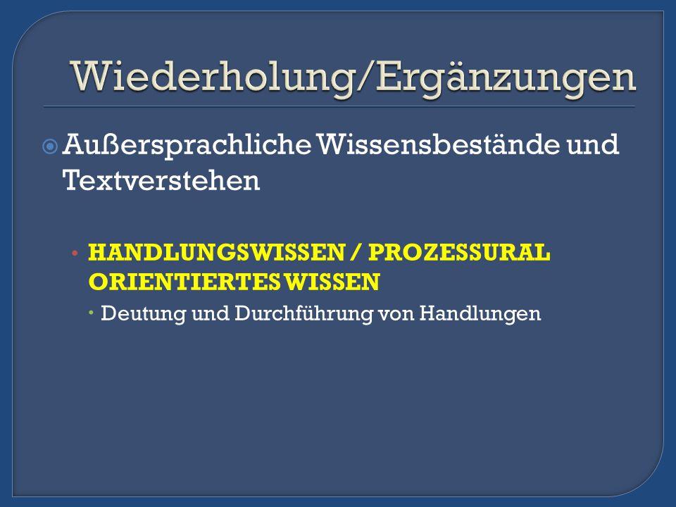 Außersprachliche Wissensbestände und Textverstehen HANDLUNGSWISSEN / PROZESSURAL ORIENTIERTES WISSEN Deutung und Durchführung von Handlungen
