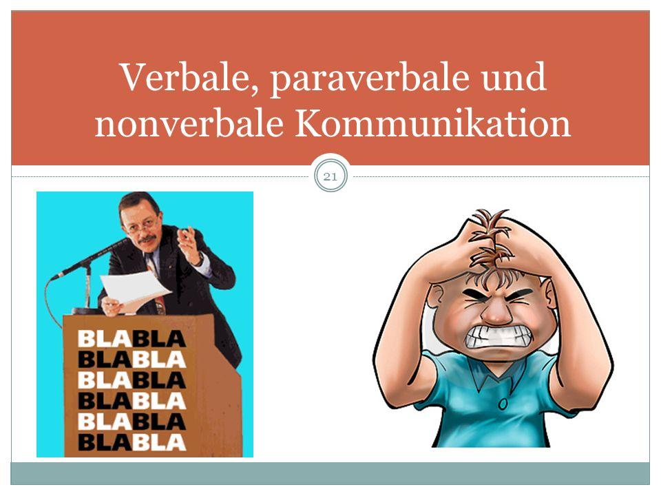 Verbale, paraverbale und nonverbale Kommunikation 21