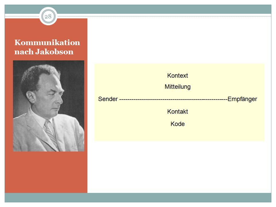 Kommunikation nach Jakobson 28