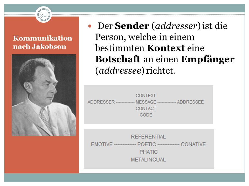 Kommunikation nach Jakobson Der Sender (addresser) ist die Person, welche in einem bestimmten Kontext eine Botschaft an einen Empfänger (addressee) ri