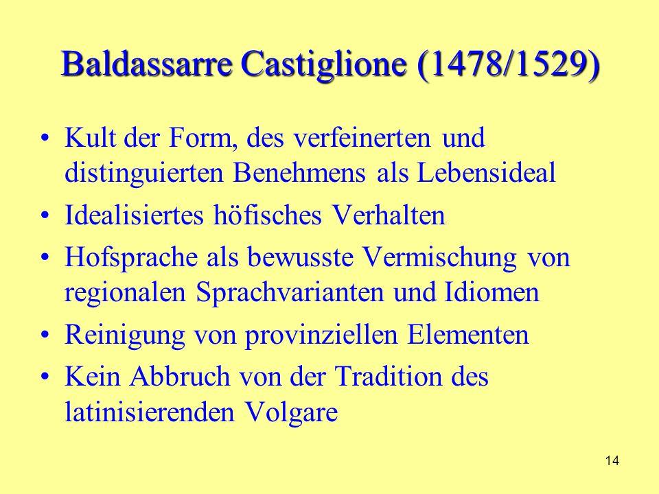 14 Baldassarre Castiglione (1478/1529) Kult der Form, des verfeinerten und distinguierten Benehmens als Lebensideal Idealisiertes höfisches Verhalten Hofsprache als bewusste Vermischung von regionalen Sprachvarianten und Idiomen Reinigung von provinziellen Elementen Kein Abbruch von der Tradition des latinisierenden Volgare