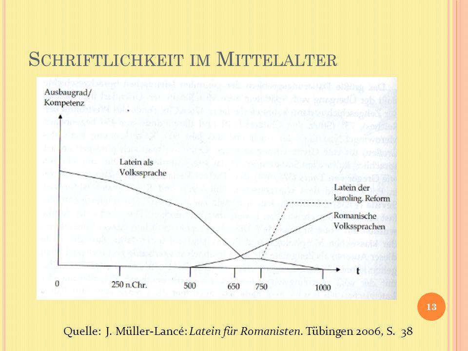S CHRIFTLICHKEIT IM M ITTELALTER 13 Quelle: J. Müller-Lancé: Latein für Romanisten. Tübingen 2006, S. 38