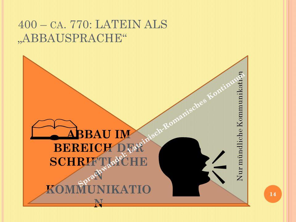400 – CA. 770: LATEIN ALS ABBAUSPRACHE 14 ABBAU IM BEREICH DER SCHRIFTLICHE N KOMMUNIKATIO N Nur mündliche Kommunikation Sprachwandel: Lateinisch-Roma