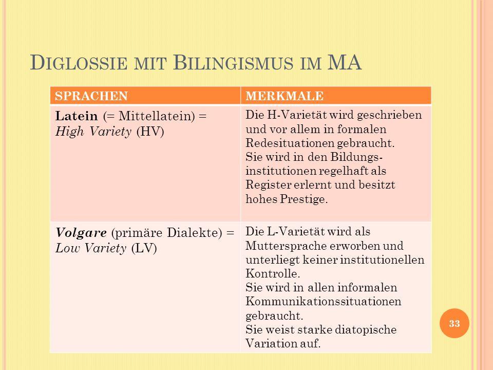 D IGLOSSIE MIT B ILINGISMUS IM MA SPRACHENMERKMALE Latein (= Mittellatein) = High Variety (HV) Die H-Varietät wird geschrieben und vor allem in formalen Redesituationen gebraucht.