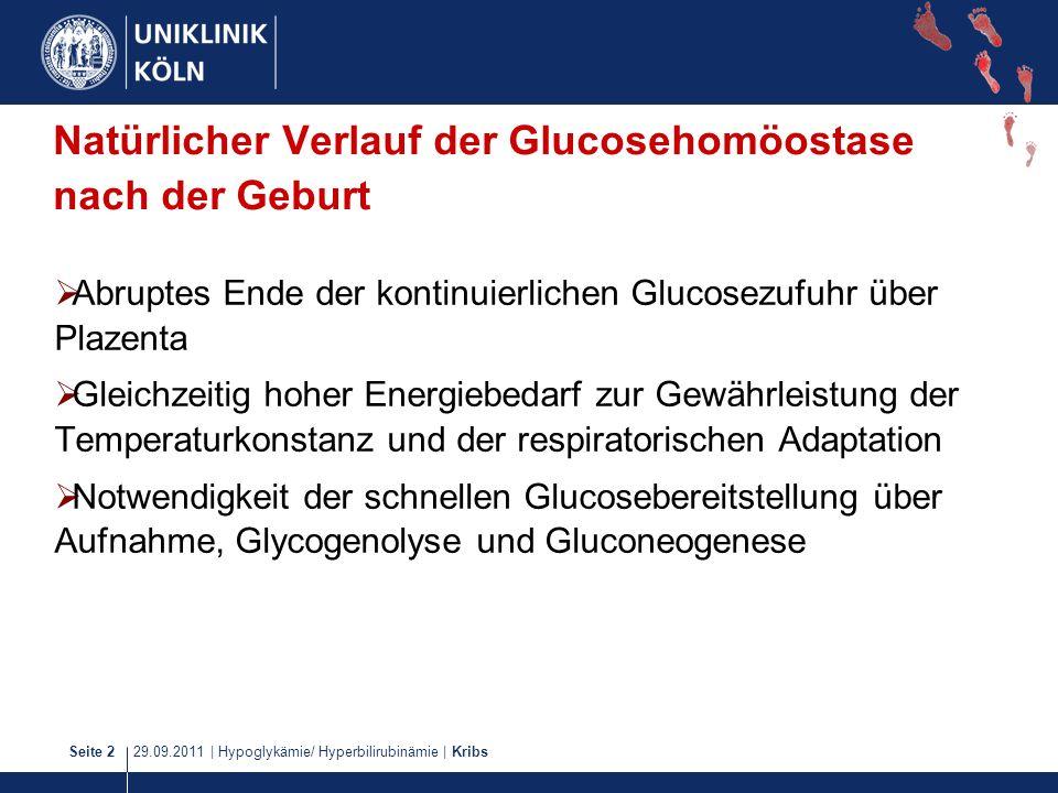 29.09.2011   Hypoglykämie/ Hyperbilirubinämie   KribsSeite 2 Natürlicher Verlauf der Glucosehomöostase nach der Geburt Abruptes Ende der kontinuierlic