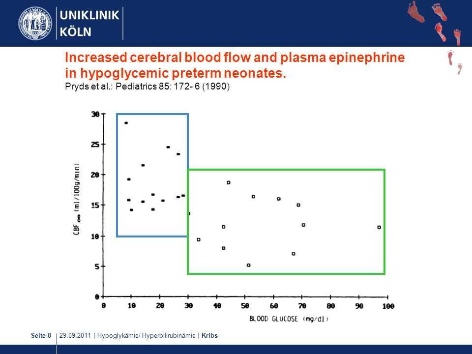 29.09.2011 | Hypoglykämie/ Hyperbilirubinämie | KribsSeite 8 Increased cerebral blood flow and plasma epinephrine in hypoglycemic preterm neonates. Pr
