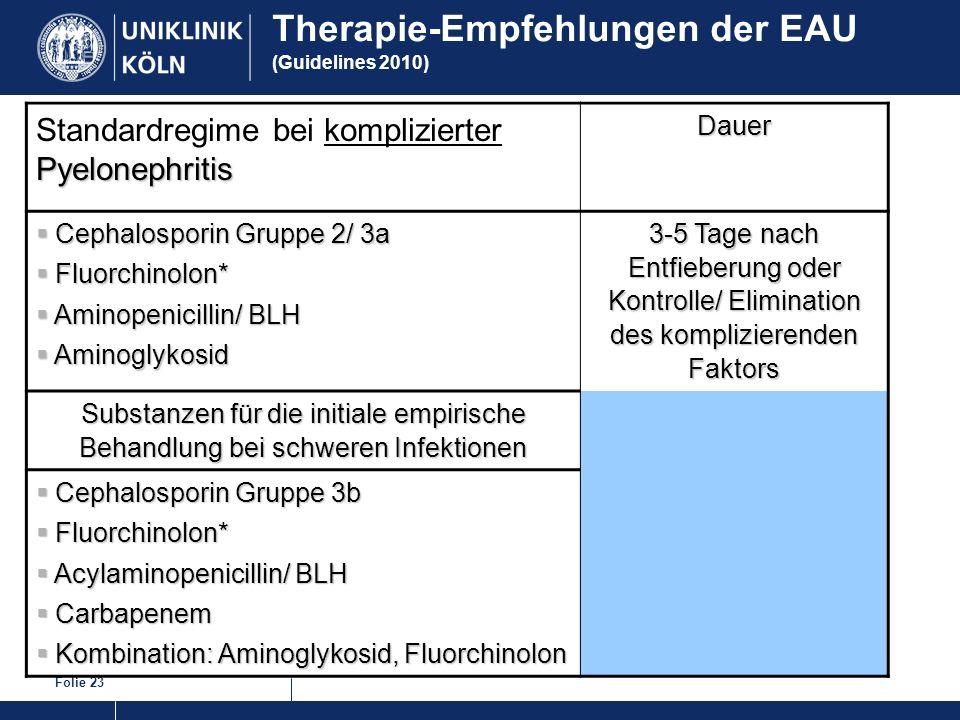 Folie 23 Therapie-Empfehlungen der EAU (Guidelines 2010) Pyelonephritis Standardregime bei komplizierter PyelonephritisDauer Cephalosporin Gruppe 2/ 3