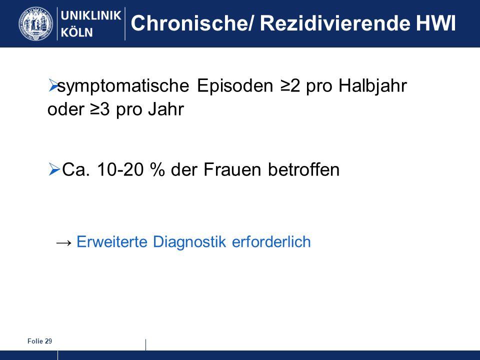 Folie 29 Chronische/ Rezidivierende HWI symptomatische Episoden 2 pro Halbjahr oder 3 pro Jahr Ca. 10-20 % der Frauen betroffen Erweiterte Diagnostik