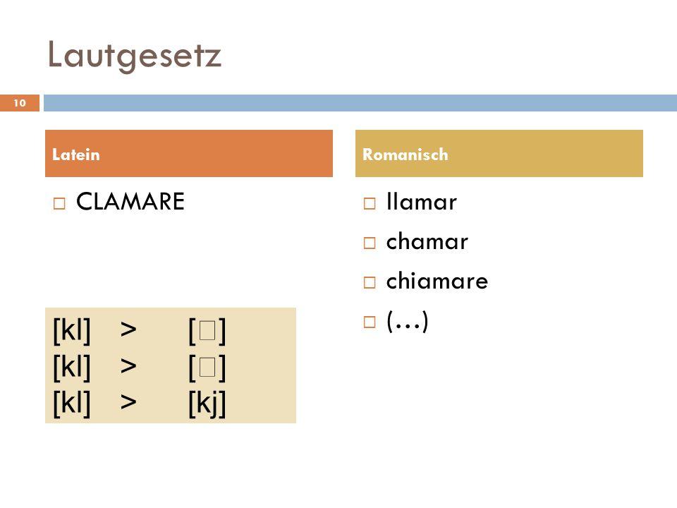 Lautgesetz CLAMARE llamar chamar chiamare (…) 10 LateinRomanisch [kl] > [ ] [kl]>[kj]