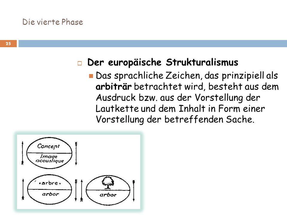 Die vierte Phase 25 Der europäische Strukturalismus Das sprachliche Zeichen, das prinzipiell als arbiträr betrachtet wird, besteht aus dem Ausdruck bz