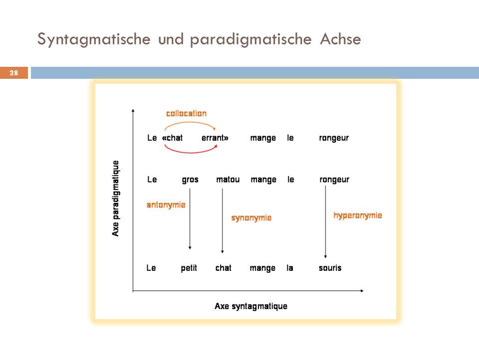 Syntagmatische und paradigmatische Achse 28
