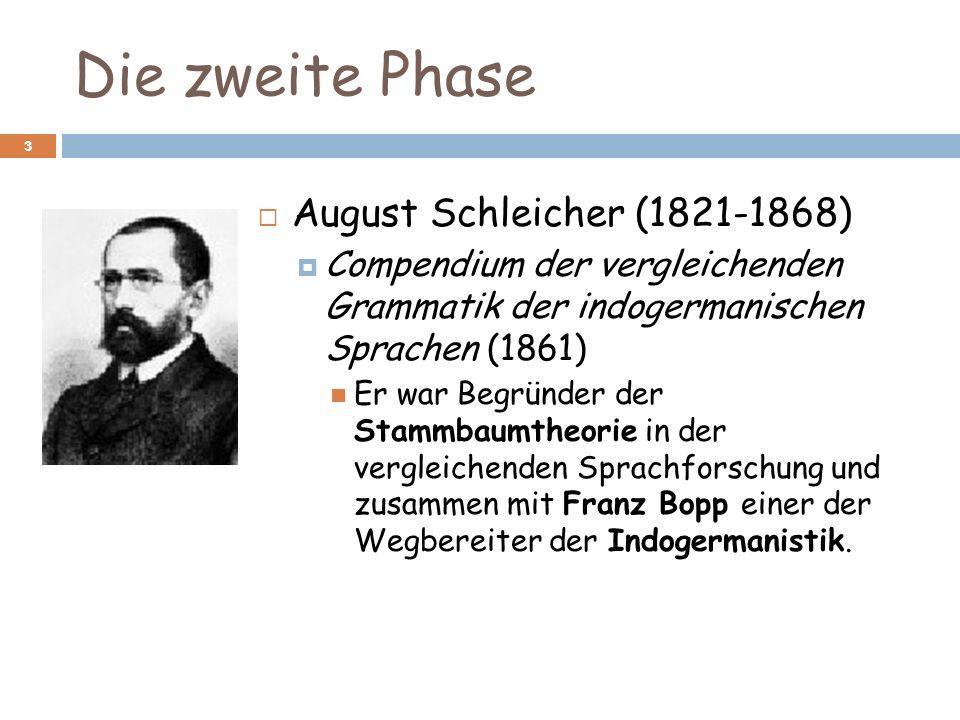 3 August Schleicher (1821-1868) Compendium der vergleichenden Grammatik der indogermanischen Sprachen (1861) Er war Begründer der Stammbaumtheorie in