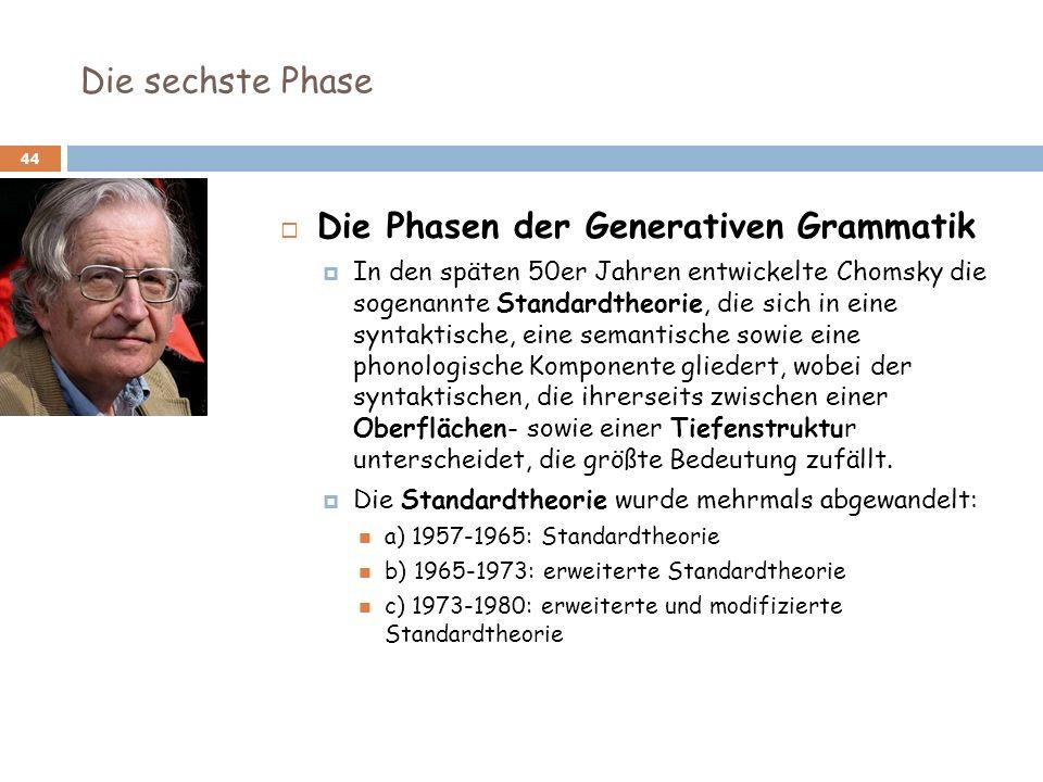 Die sechste Phase 44 Die Phasen der Generativen Grammatik In den späten 50er Jahren entwickelte Chomsky die sogenannte Standardtheorie, die sich in ei