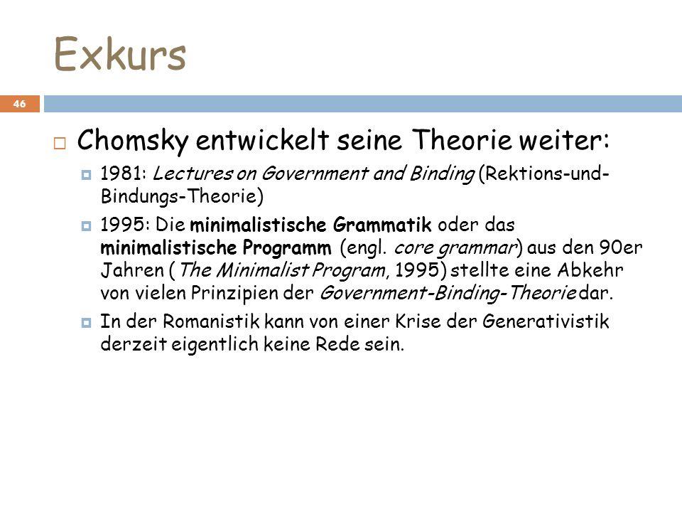Exkurs 46 Chomsky entwickelt seine Theorie weiter: 1981: Lectures on Government and Binding (Rektions-und- Bindungs-Theorie) 1995: Die minimalistische