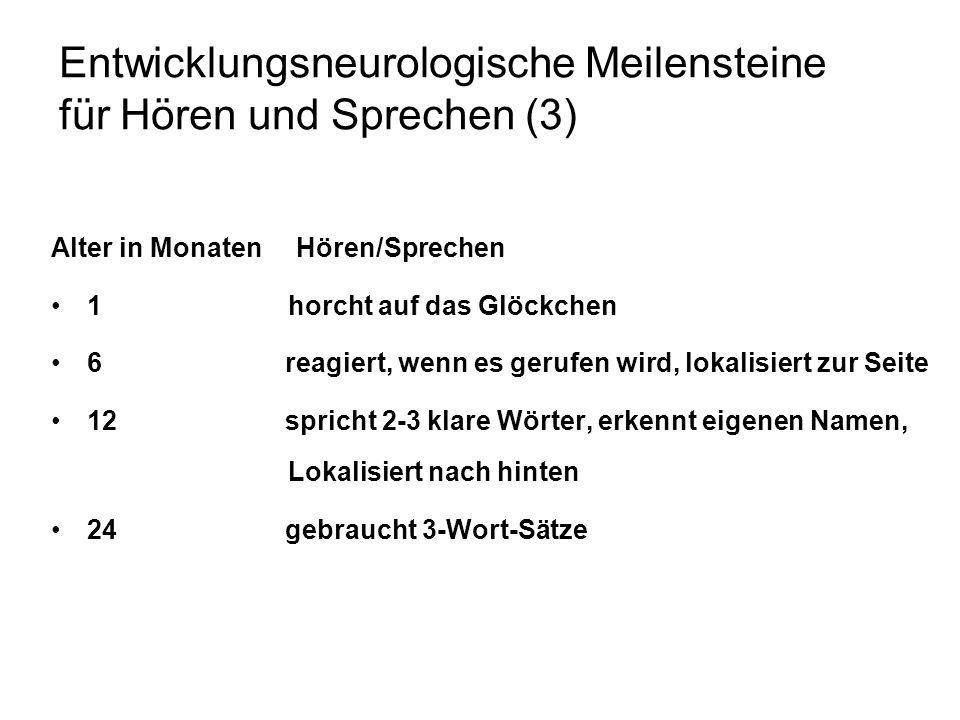 Entwicklungsneurologische Meilensteine für Hören und Sprechen (3) Alter in Monaten Hören/Sprechen 1 horcht auf das Glöckchen 6 reagiert, wenn es geruf