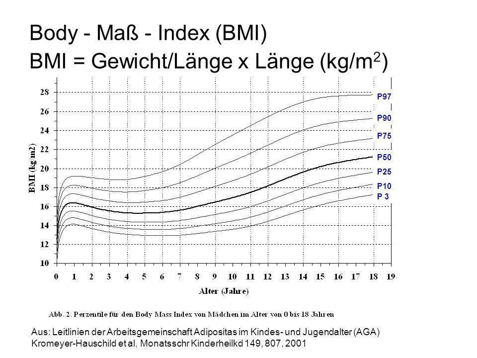 P50 P 3 P10 P25 P75 P90 P97 Body - Maß - Index (BMI) BMI = Gewicht/Länge x Länge (kg/m 2 ) Aus: Leitlinien der Arbeitsgemeinschaft Adipositas im Kinde