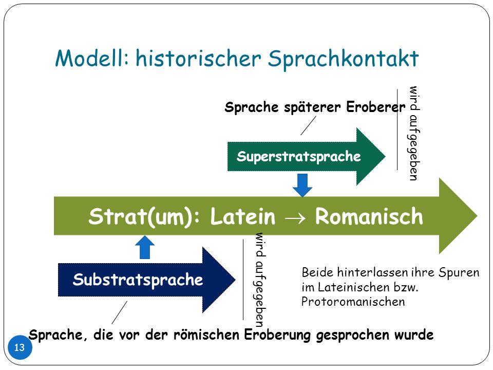 Modell: historischer Sprachkontakt 13 Strat(um): Latein Romanisch Substratsprache Superstratsprache Sprache, die vor der römischen Eroberung gesproche