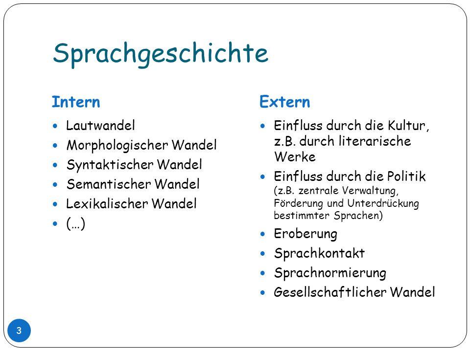 Sprachgeschichte InternExtern 3 Lautwandel Morphologischer Wandel Syntaktischer Wandel Semantischer Wandel Lexikalischer Wandel (…) Einfluss durch die