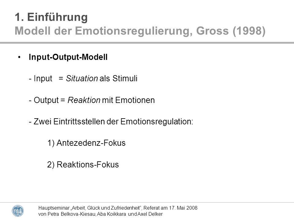 Hauptseminar Arbeit, Glück und Zufriedenheit, Referat am 17. Mai 2008 von Petra Belkova-Kiesau, Aba Koikkara und Axel Delker Input-Output-Modell - Inp