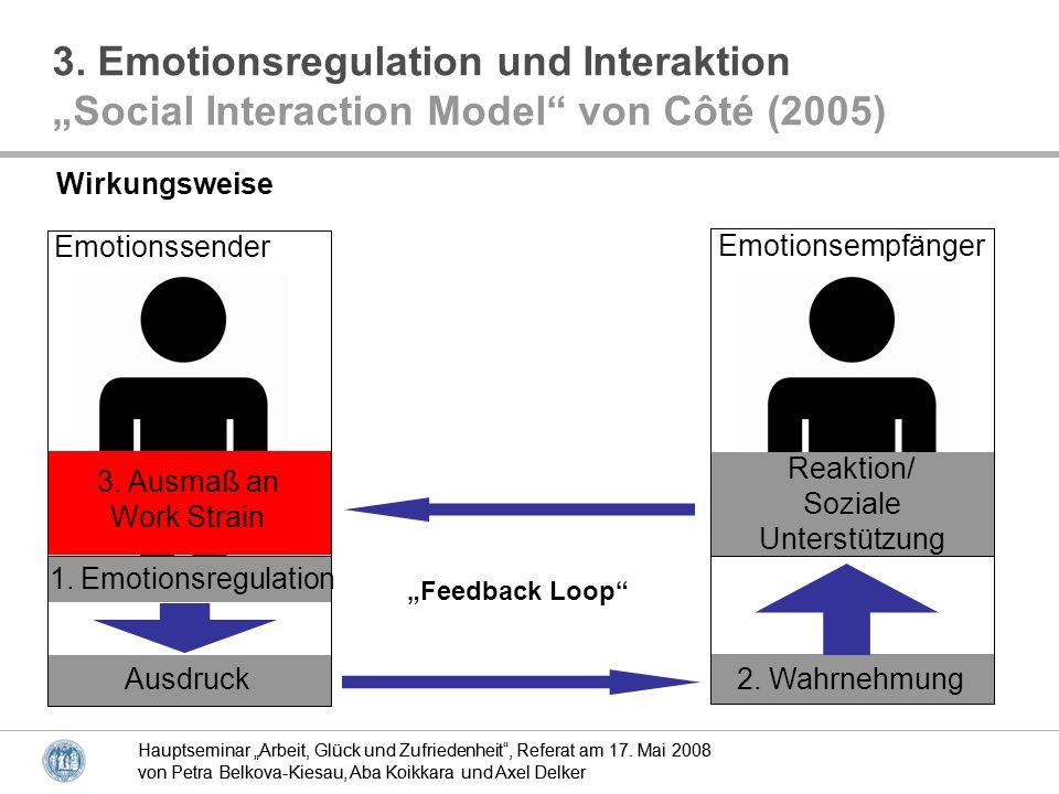 Hauptseminar Arbeit, Glück und Zufriedenheit, Referat am 17. Mai 2008 von Petra Belkova-Kiesau, Aba Koikkara und Axel Delker 3. Emotionsregulation und
